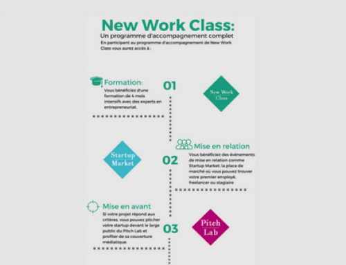 Infographie: New Work Class, le programme d'accompagnement complet