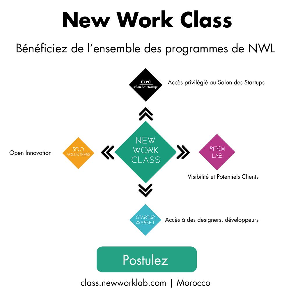 NWC les programmes